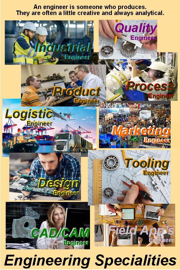 Engineering specialties 1920x2888
